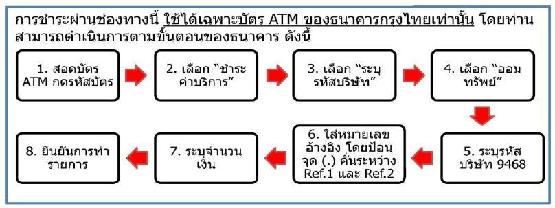payment_atm_knit