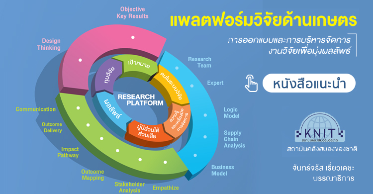 Research-Platform-3